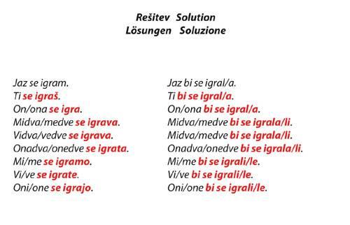 Učenje slovenščine
