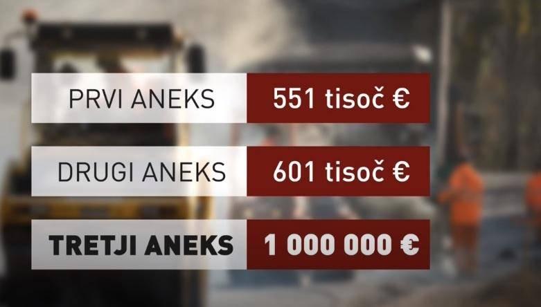 Kolektor CPG, ki gradi dostopne ceste, naj bi zahteval podpis še tretjega aneksa, vrednega kar milijon evrov. Foto: Zajem zaslona