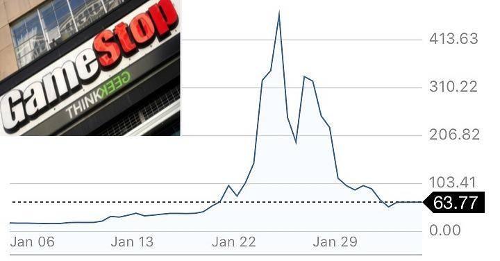 Delnice GameStopa so januarja poskočile za več kot 1300 odstotkov, njihov tečaj se je skoraj dotaknil 500 dolarjev. V zadnjem tednu je bila smer strmo navzdol, cena delnice je bila v nekem trenutku že 87 odstotkov pod rekordom. Foto: Reuters